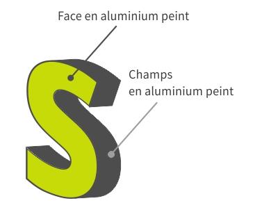 enseignes lumineuses, lettrage relief, boîtier aluminium, pvc